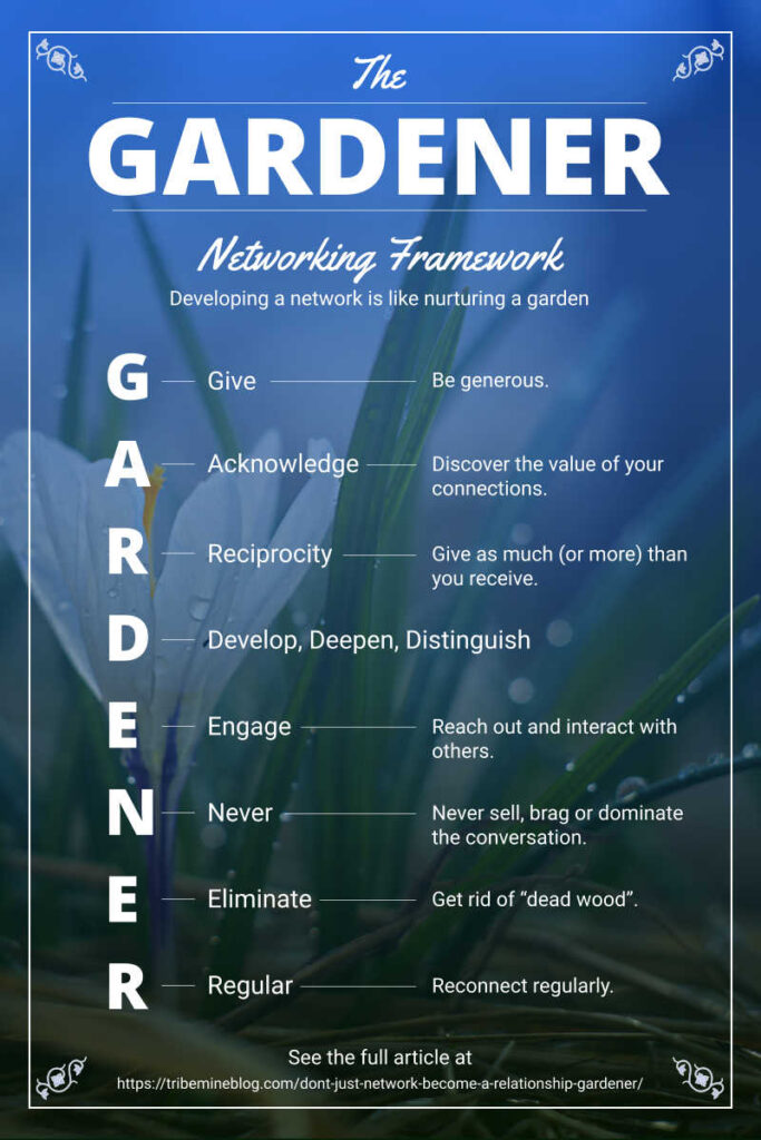 download this overview of the gardener networking framework